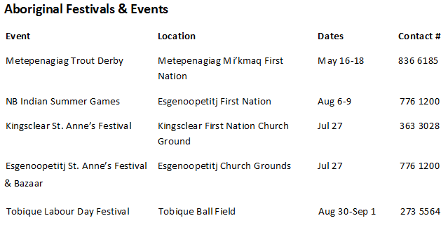 NB Aboriginal Festivals and Events