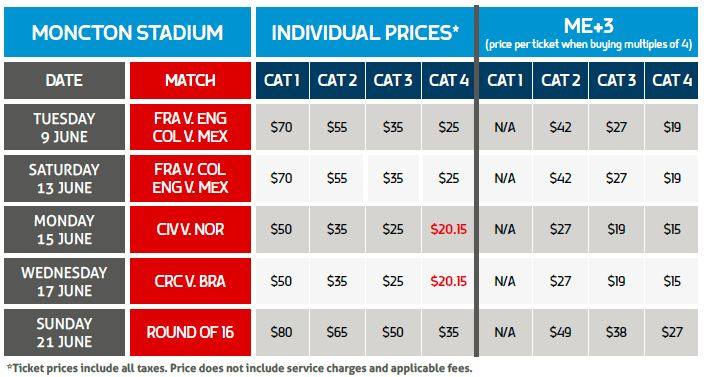 FIFA prices Moncton