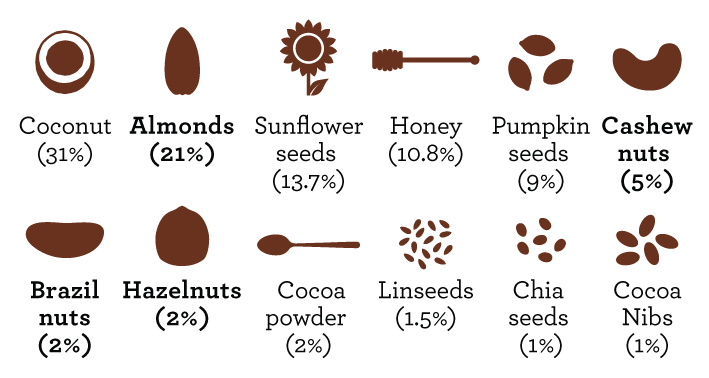 COCOA_Ingredients.png