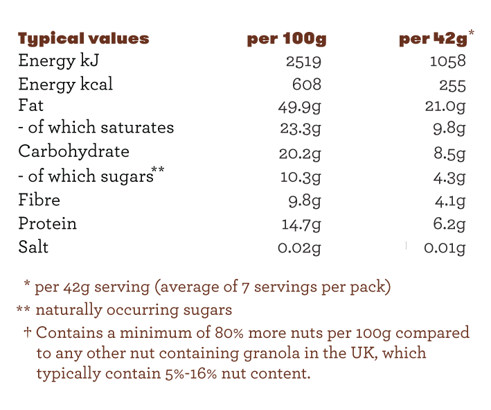 COCOA_Nutritional.png