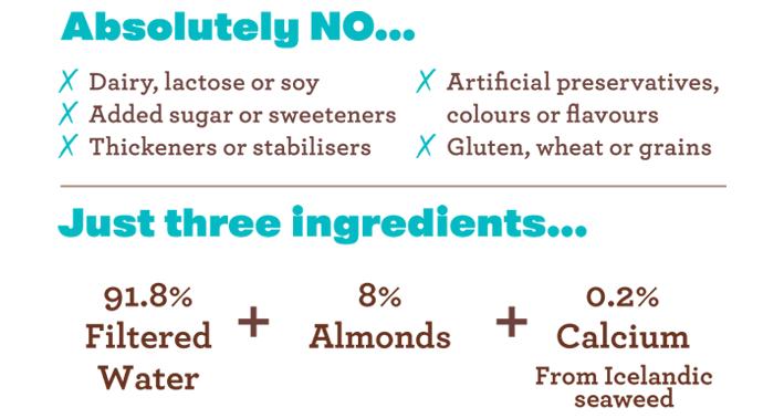 ALMOND_Ingredients.png