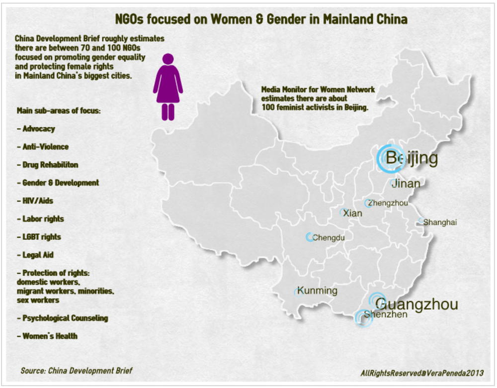 NGOS china women.png