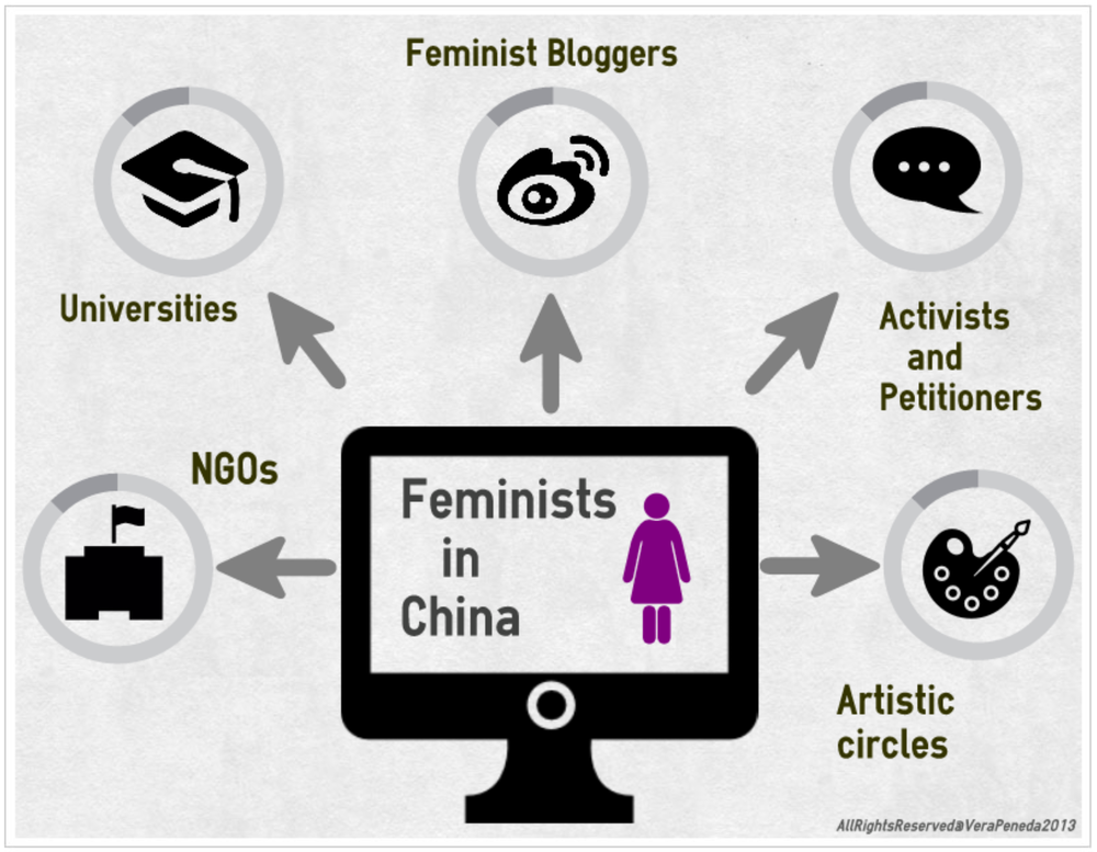 feminists in china fields.jpg