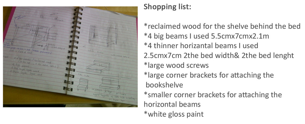 malm ikea hack shopping list.jpg