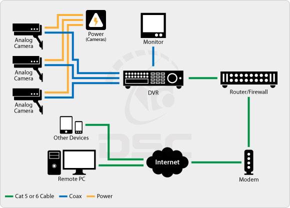diagram_analog_system.jpg