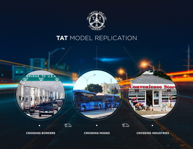 model-replication.jpg
