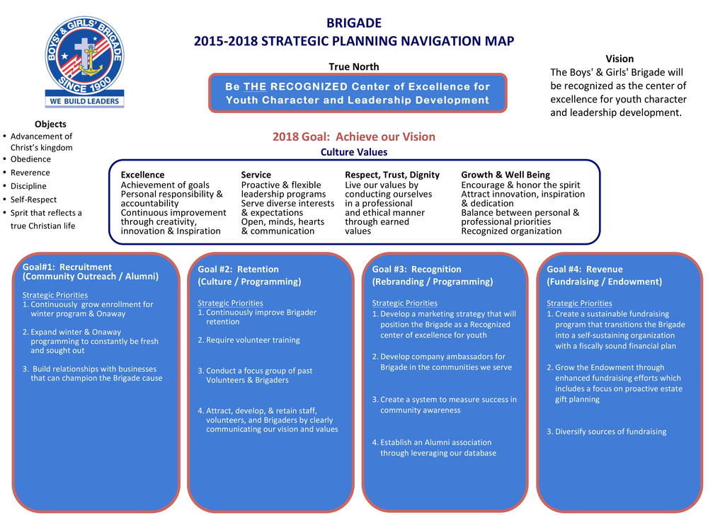 2015-2018 Strategic Plan — Boys' & Girls' Brigade