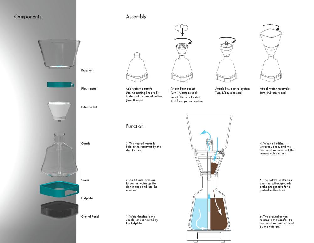 CoffeeMaker14_portfolio_DGP_Page_3.png