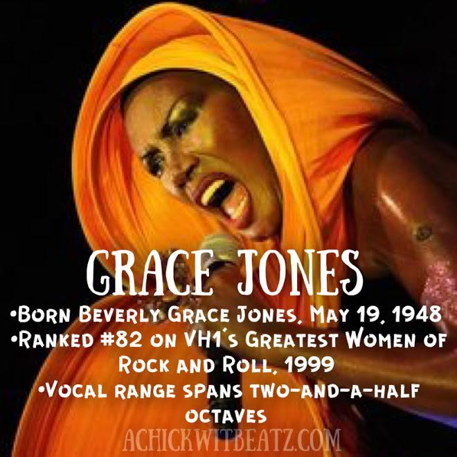 Grace Jones Women's History Month