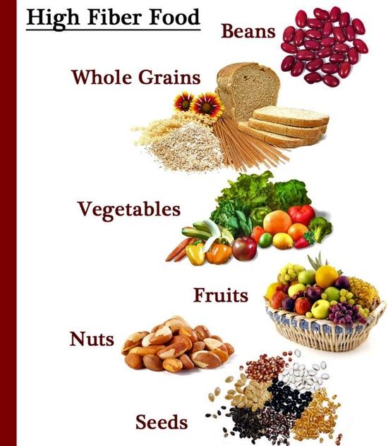 High Fiber Foods.jpg
