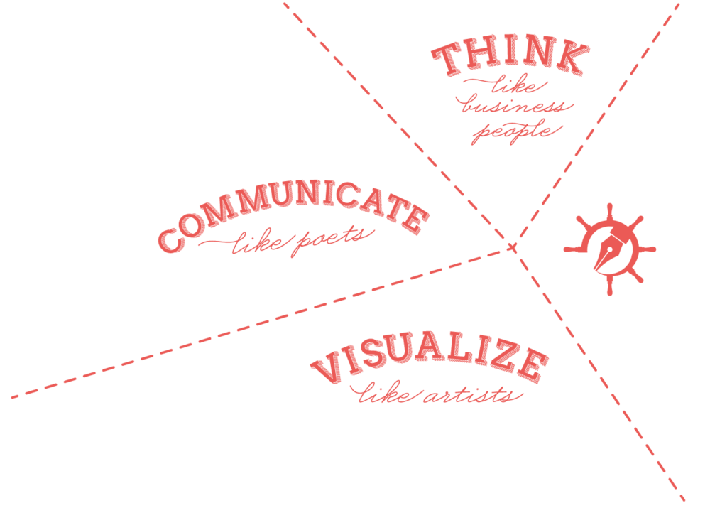 ThinkCommunicateVisualize_Graphic-01.png