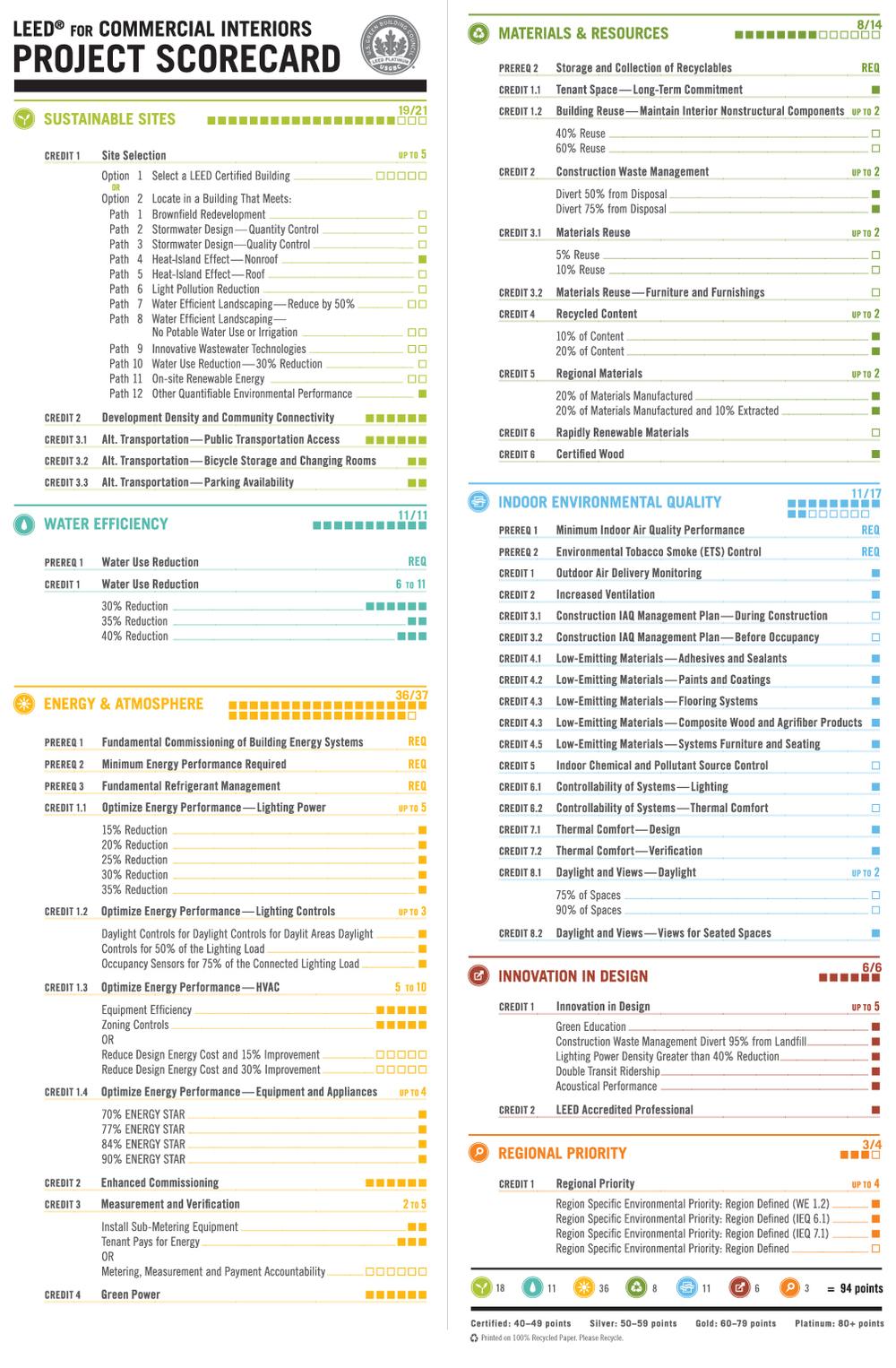 LEEDScorecard.jpg