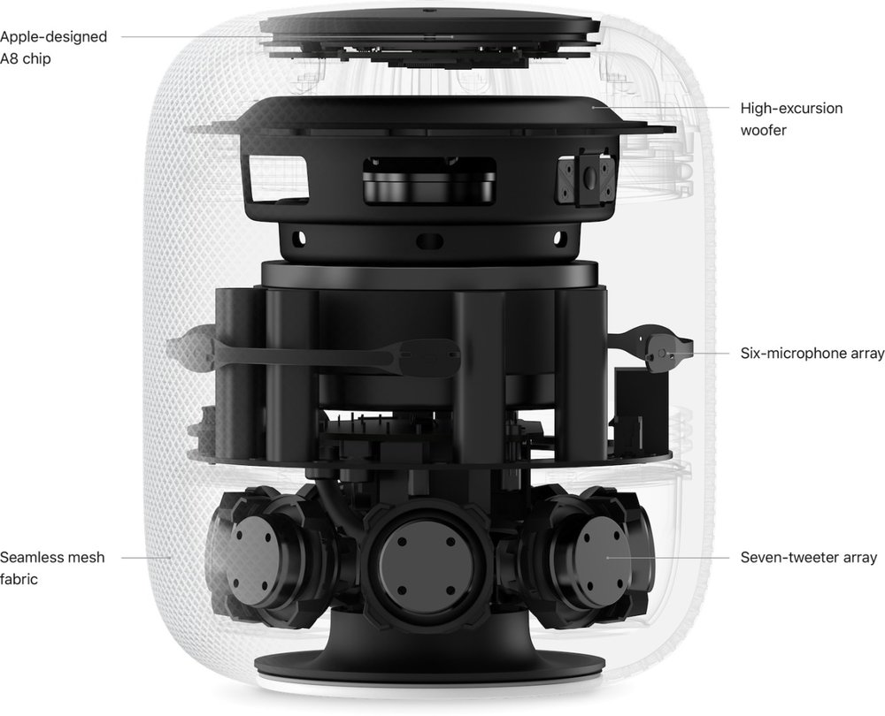Schematic of the HomePod