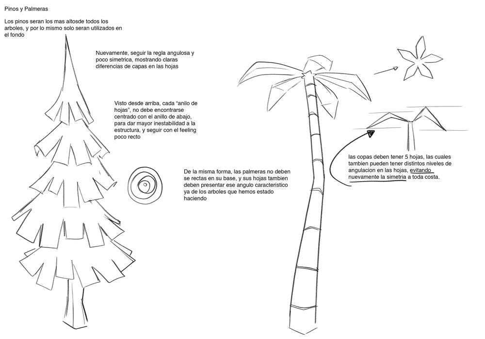 pinos y palmeras .png
