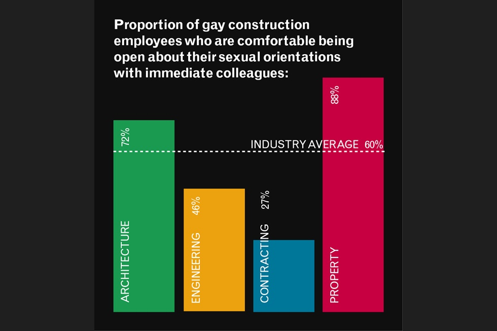 CREDIT-ArchitectJournal-1445689_LGB-Graphs-AUG-2015-correct_2.jpg