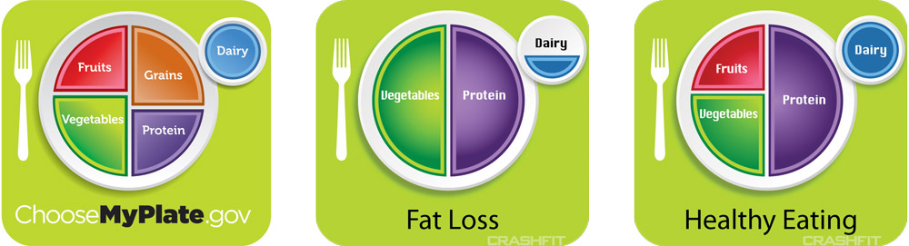USDA-MyPlate-Dietary-Guidelines-by-Crashfit1.jpg