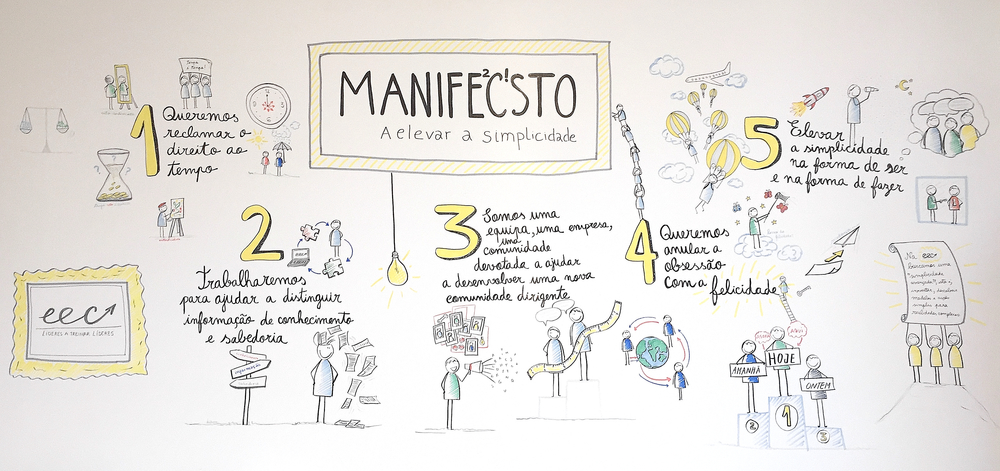 Ilustração porRita Andrade,realizada ao vivo no dia 20 de Novembro de 2014 durante o lançamento do Manifesto E2C. Clicar na imagem para aumentar.