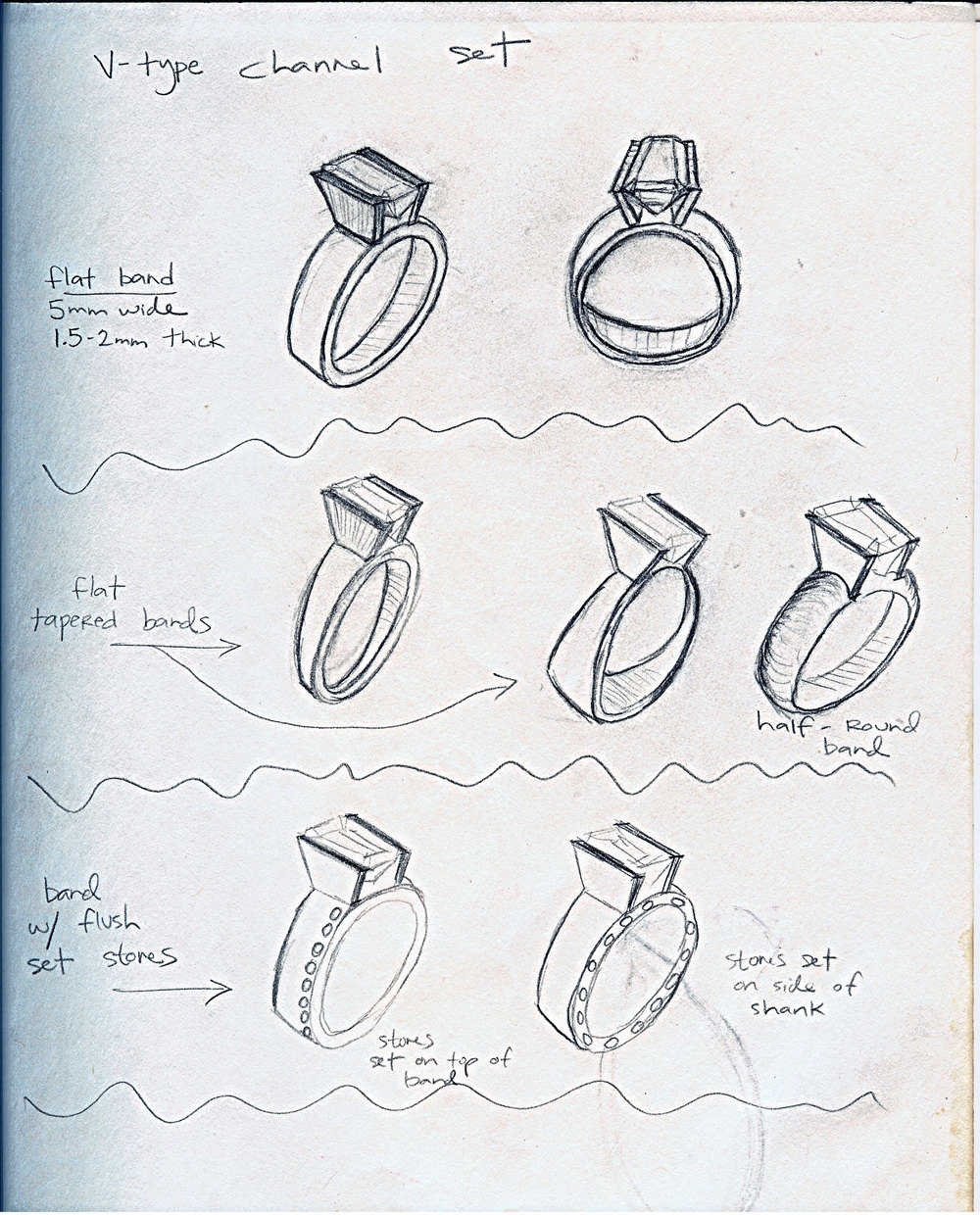 Sketch for custom ring
