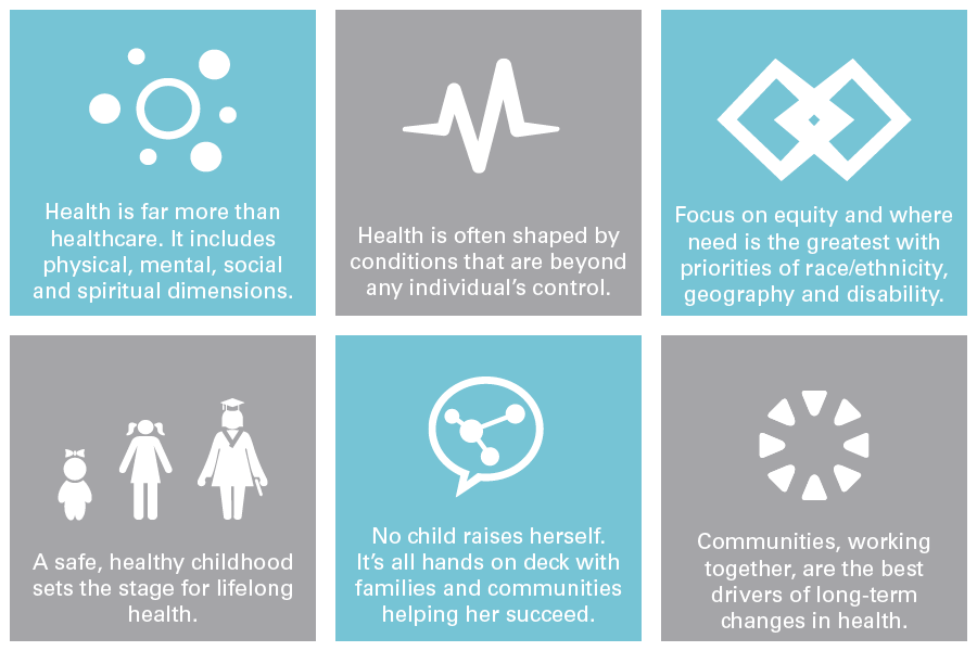 Click to enlarge.Our initiative is guided by our principles, mission and commitment to health. It is informed by research and communities' lived experiences.