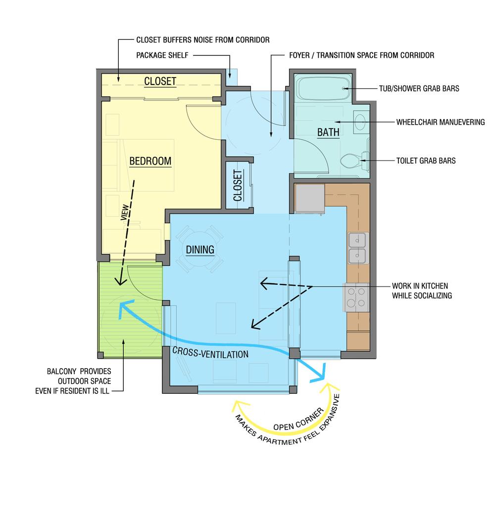 1401_Unit Plan.jpg