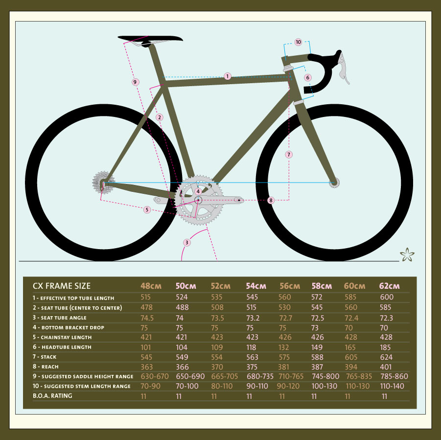 Speedvagen Cross Geometry (click to enlarge)