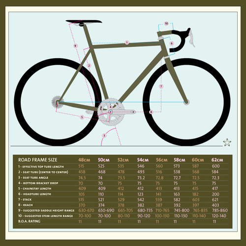 Click to view stock bike geometry.