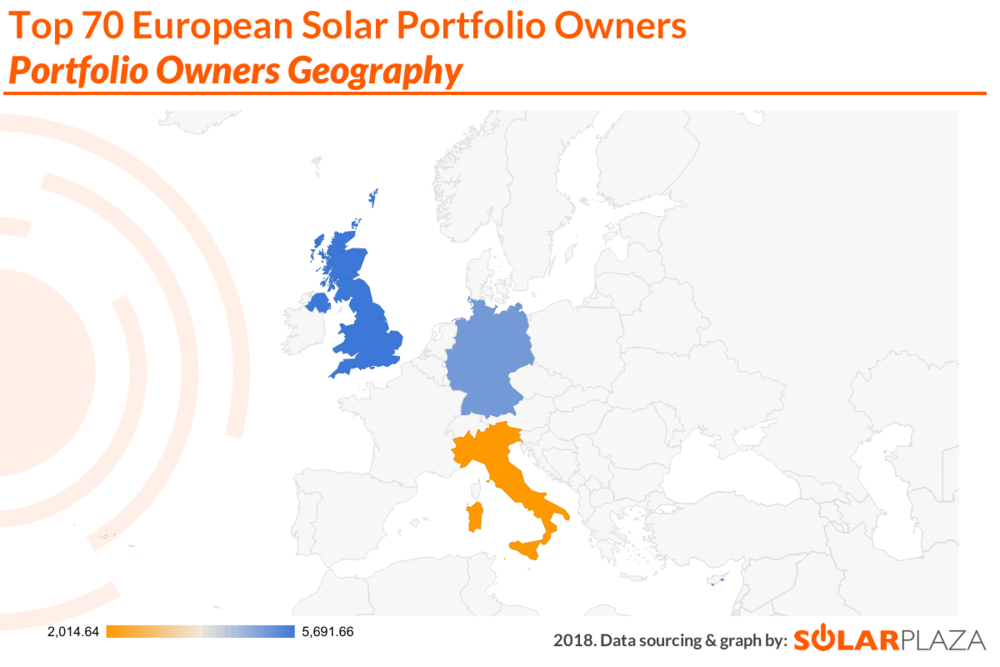 Top 70 EU Solar Portfolios (2018) - Map (02 - watermarked) (F).png