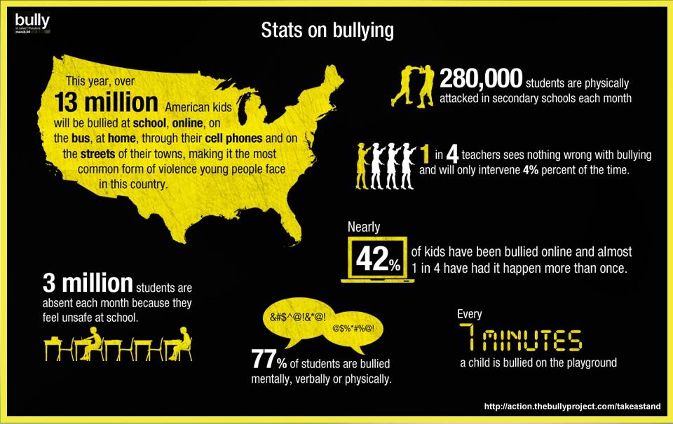 bully-infographic.jpg