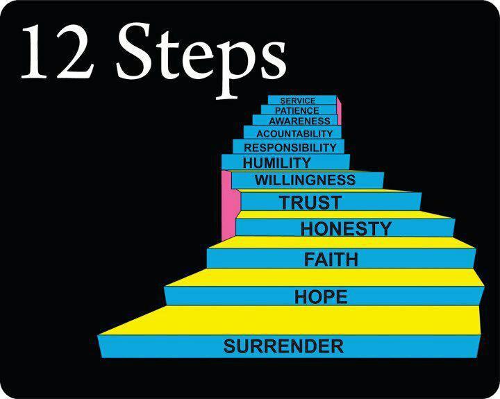 12-Step-Program