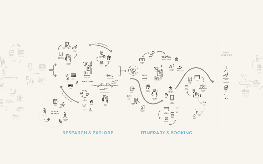 Journey Map2.jpg