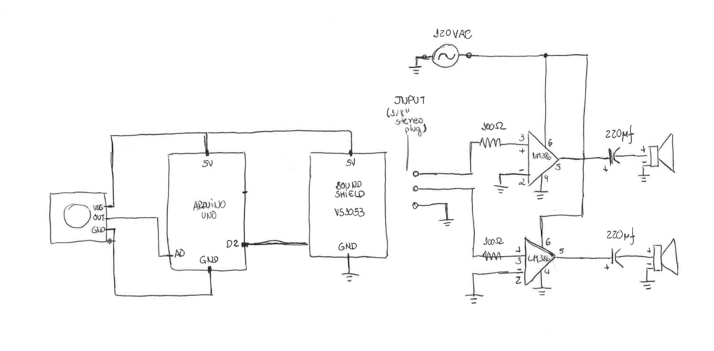 Schematic drawing