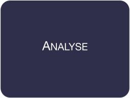 Analyse Blooms.jpg