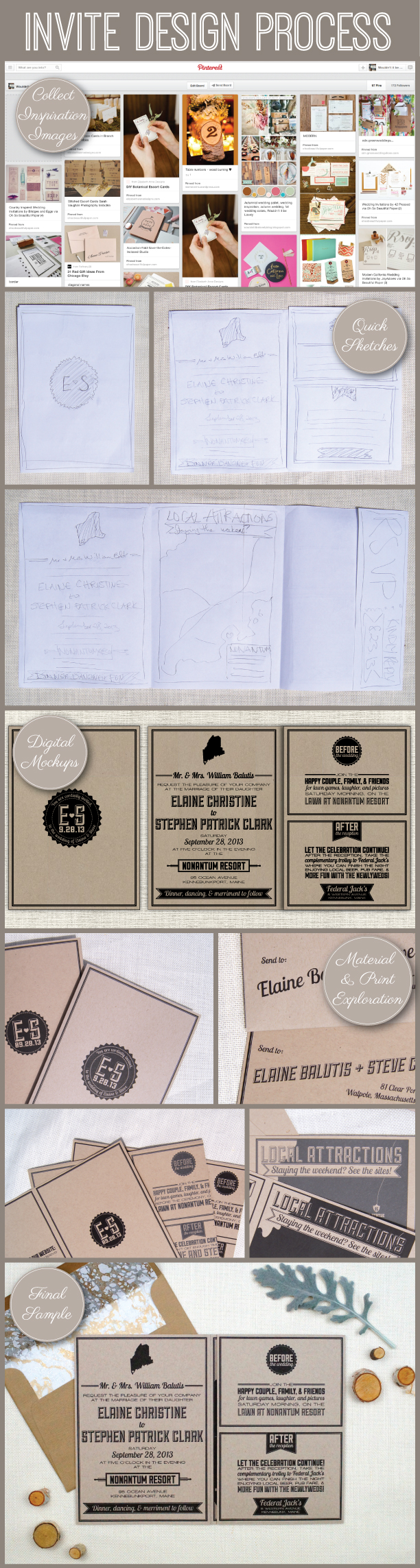 Custom wedding invitation design process wouldnt it be lovely design processg stopboris Images