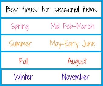 Best time to sell seasonally.jpg