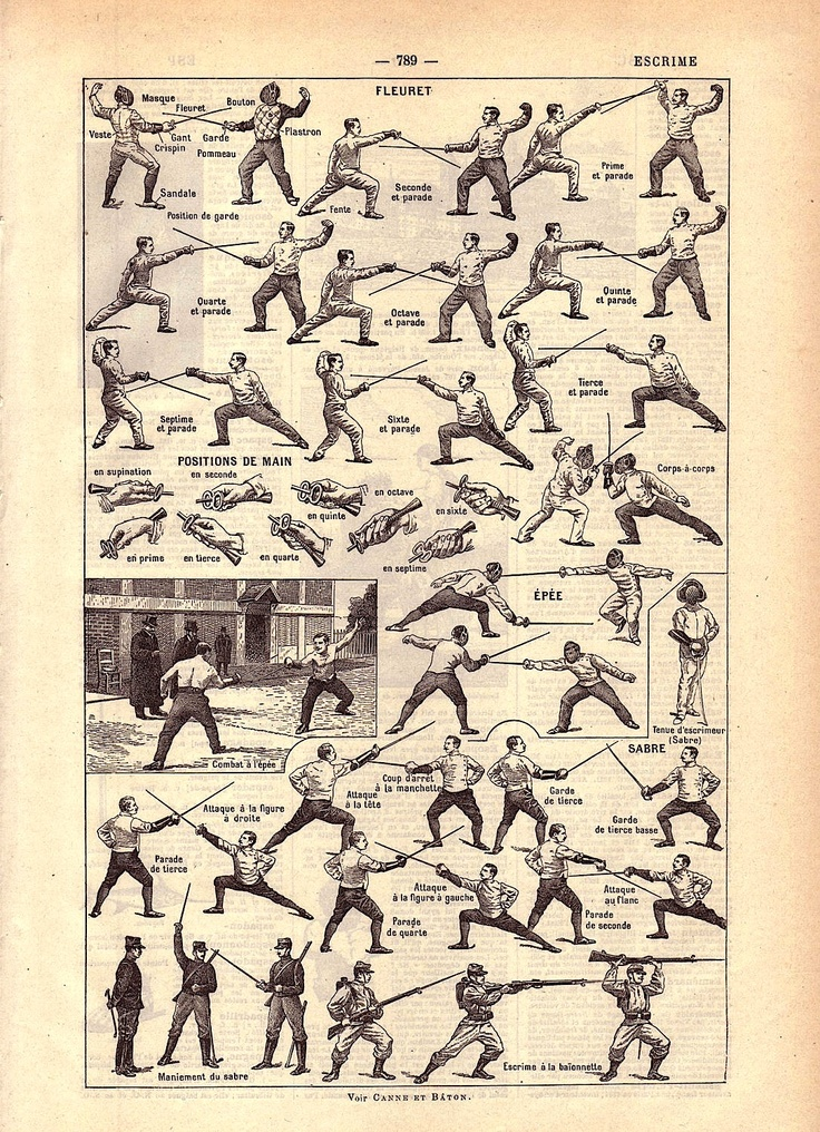 Fencing positions in Frnech.jpg