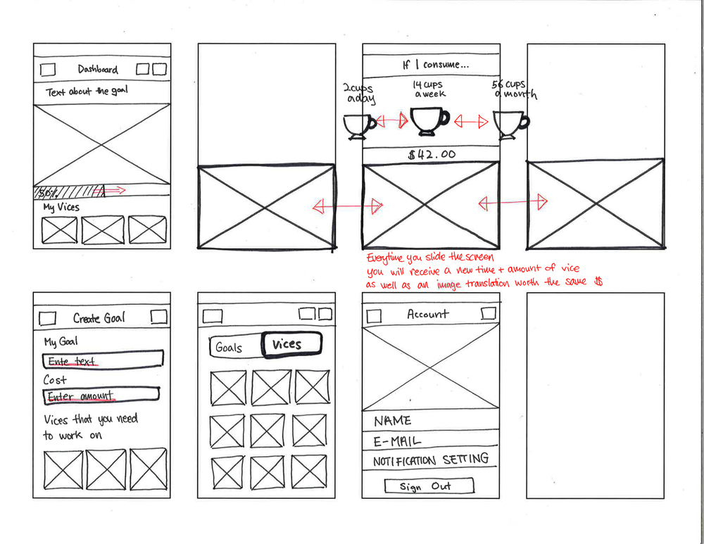 Wireframe Process for Advicely Mobile App