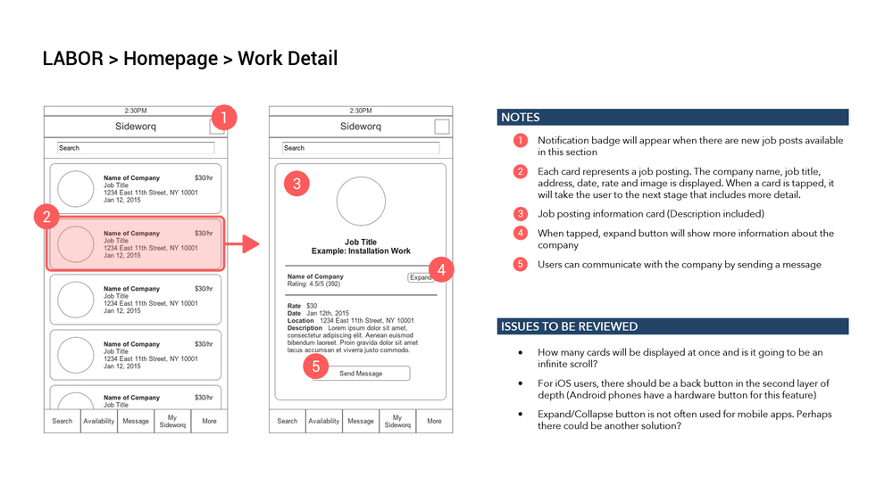 An example page of the wireframes for Sideworq