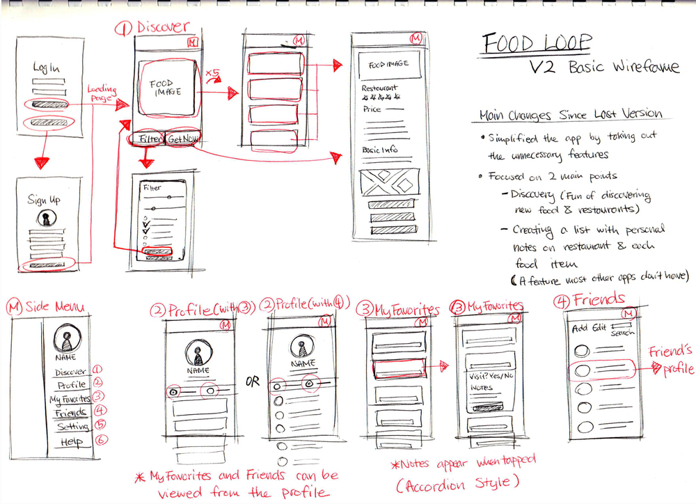 Rough wireframing on a sketchbook