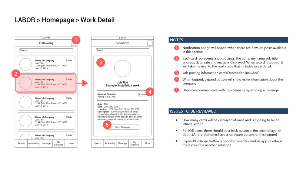 Wireframe with Annotation for  Sideworq