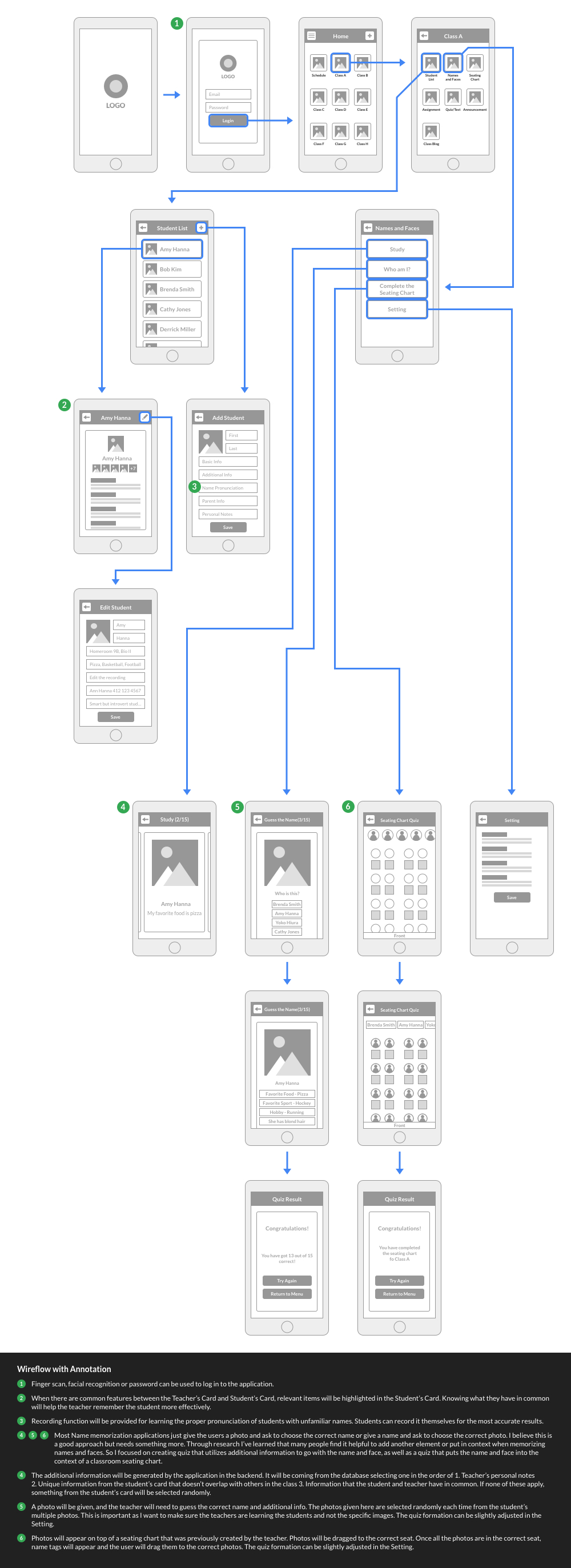 Wireflow.jpg