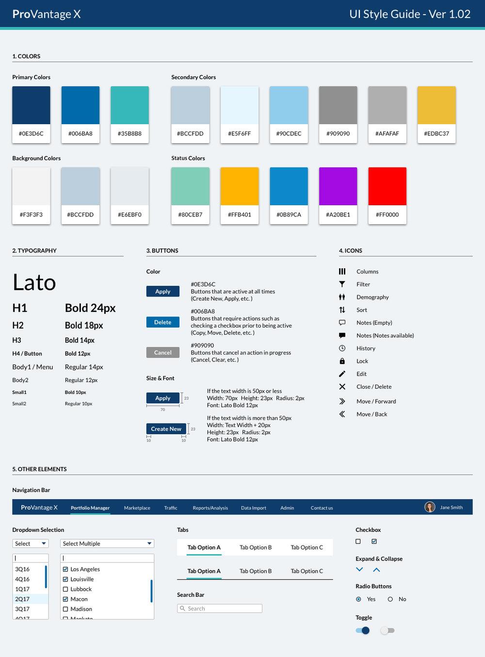 PVX Style Guide 1.02.jpg