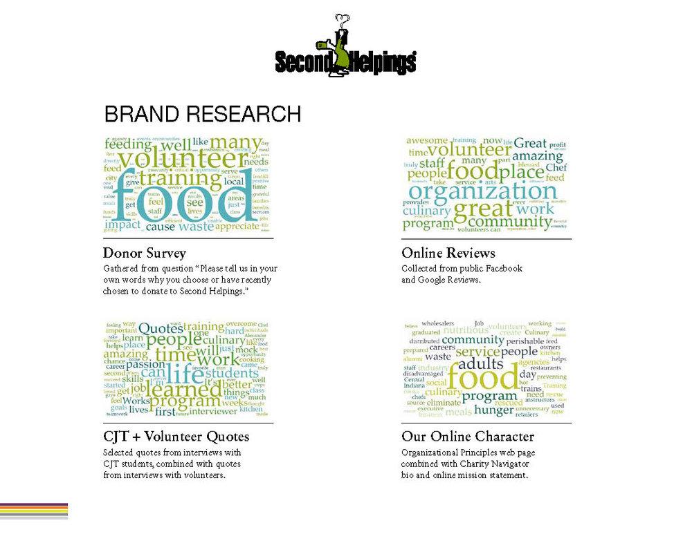 Brand Book_Page_02.jpg