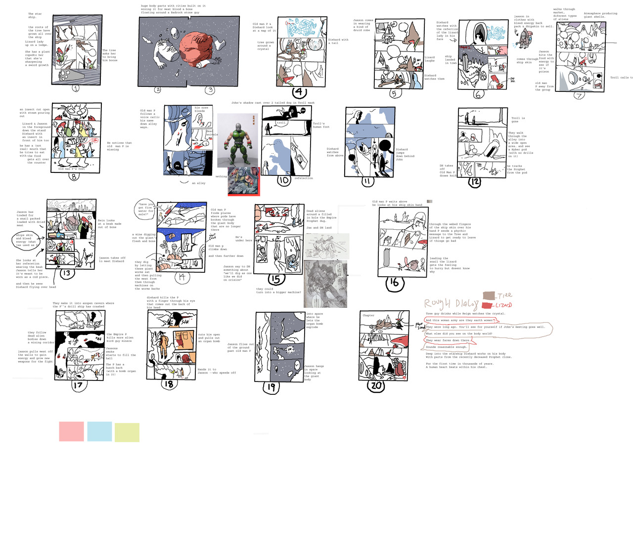 "royalboiler :     Here's what I sent Giannis to work his comic book magic on for Prophet #31.   Hopefully it save some time to show him what I'm thinking like this as opposed to him having to translate ideas into layouts. deadlines and alllll   And then he can Egg Shen them—""take what we want and leave the rest. Just like your salad bar.""     this is awesome"