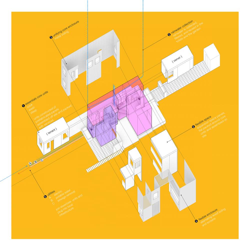 { Exploded Axonometric,Tenant/Owner relationship along unifying core }