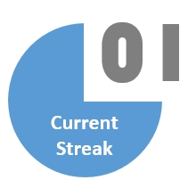 Current Streak Dashboard Icon
