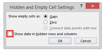 Show Data in Hidden Rows and Columns For Excel Charts