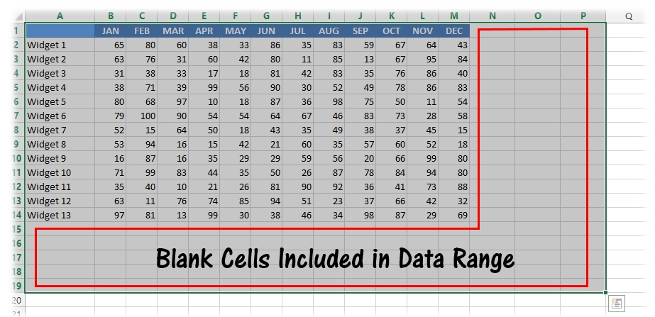 Remove Blank Rows  Columns With This Vba Macro  The Spreadsheet Guru
