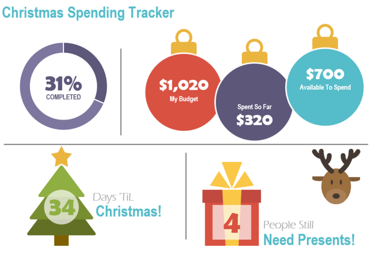 Christmas Expense Budget Tracker Excel Template 2017 Free The