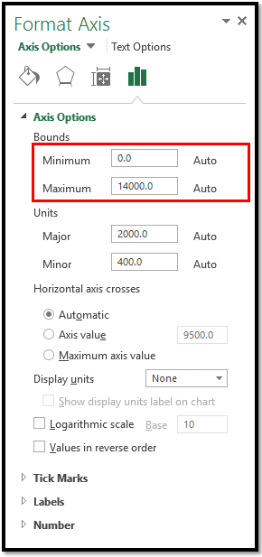 Format Chart Axis Bounds Minimum Maximum