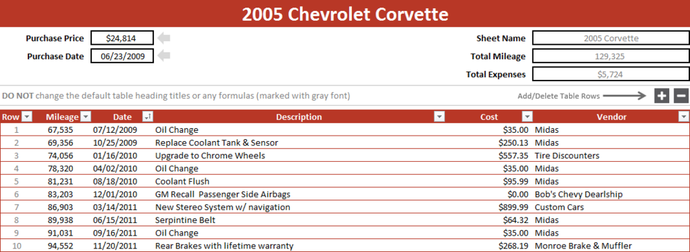 myVehicles Vehicle Sheet Example
